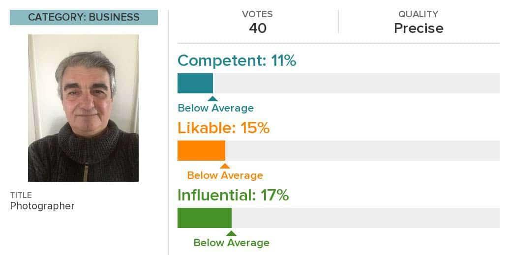 Profilbild på Linkedin före och efter