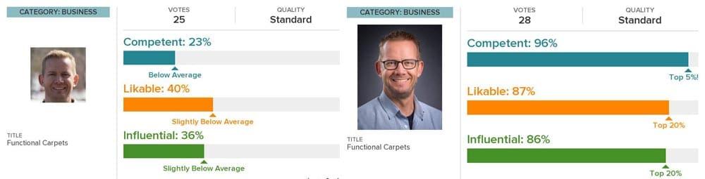 Olle Forsberg profilbild Linkedin