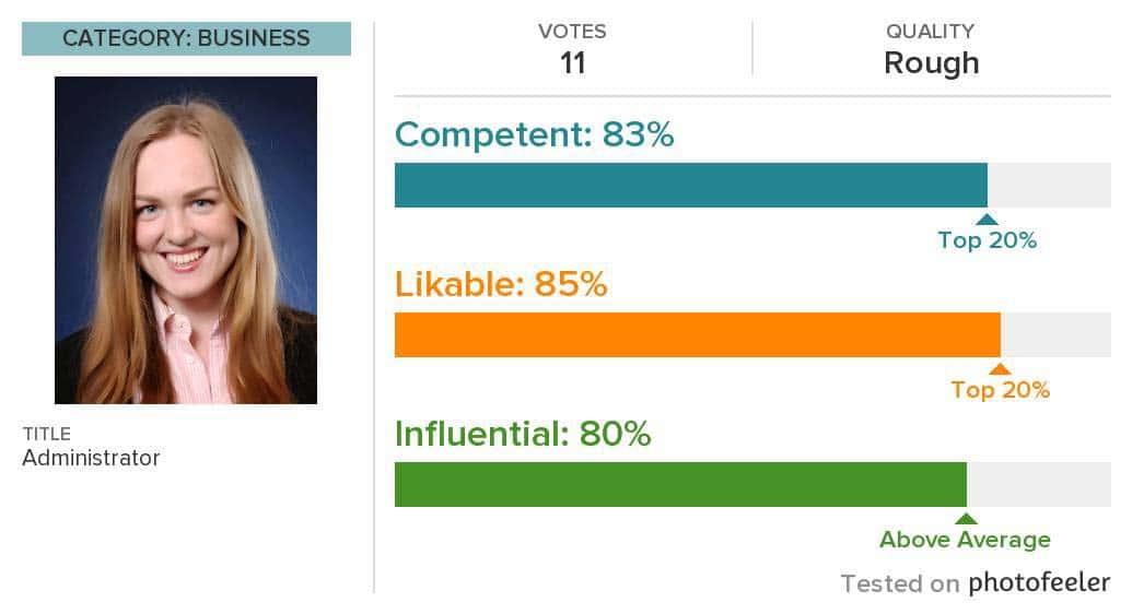 professionell fotografering stockholm- Din profilbild på Linkedin