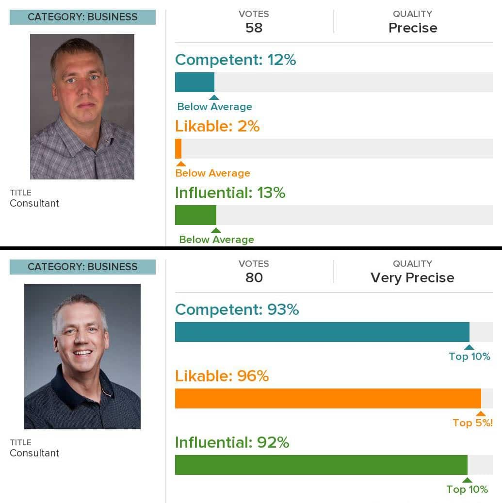 professionell bild vs professionell bild